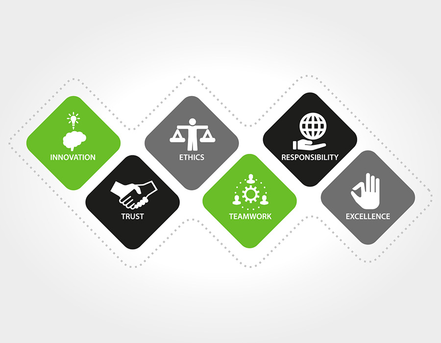 Ethics, Teamwork and Trust core values icons